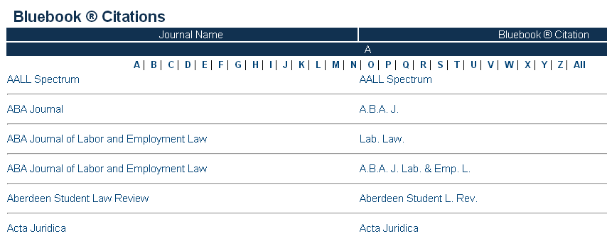 bluebook citation for american law reports For the citation of the law reports of the most commonly acknowledged is called the bluebook: a uniform system of citation american association of law.